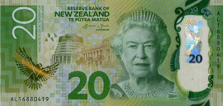 NZD $20 Bills
